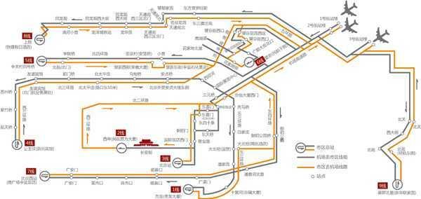 北京首都机场交通指南